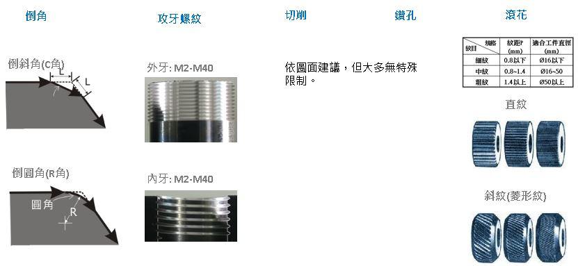 CNC加工廠